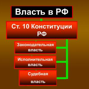 Органы власти Вольска