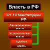 Органы власти в Вольске